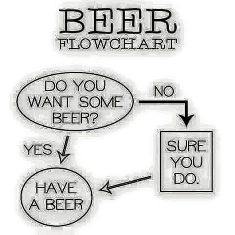 Beer Flow Chart - Greyscale