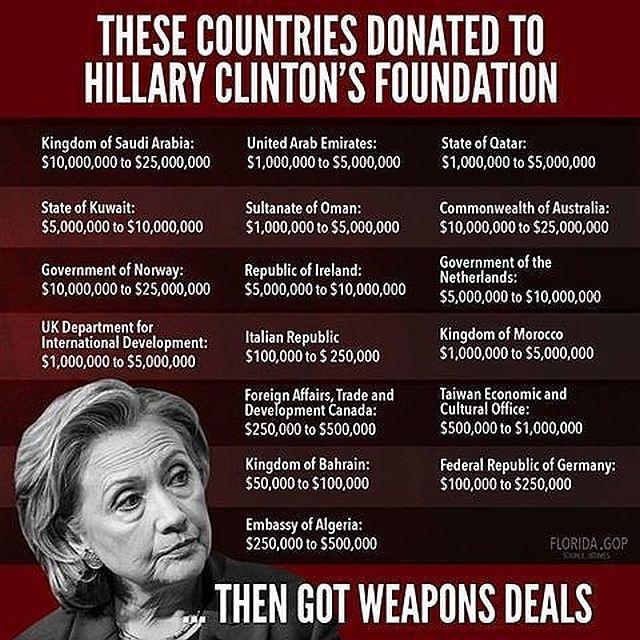 Clinton Weapons Deals