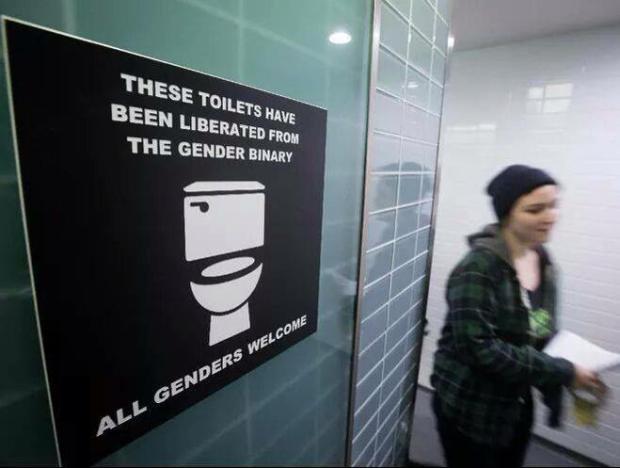 Gender Binary