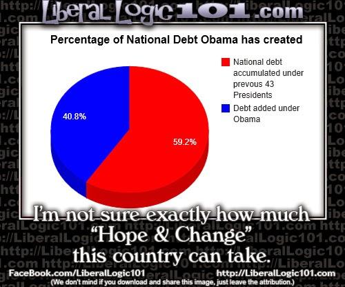 How Much Liberal Logic Can We Take